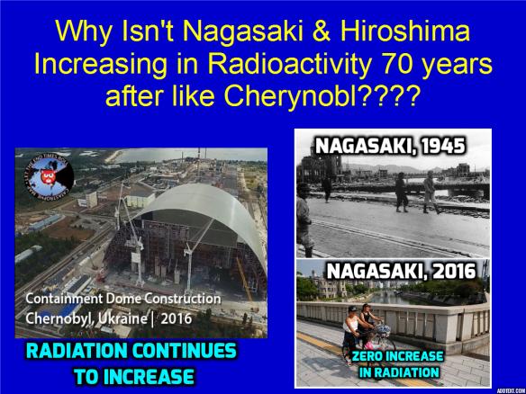 case study of hiroshima and nagasaki