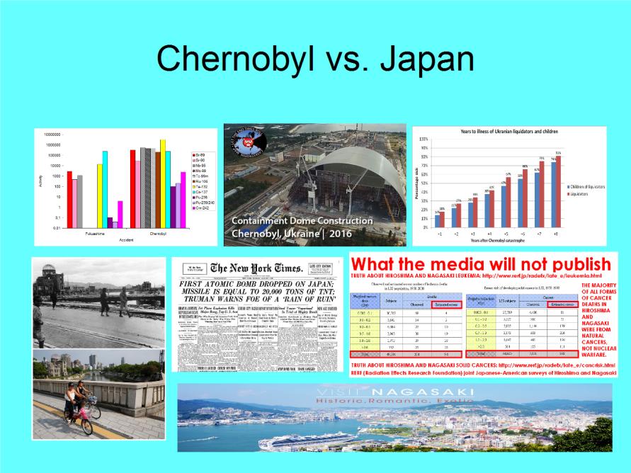 chernobyl vs nagasaki