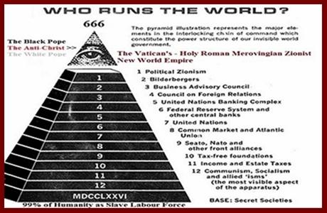 jesuit pyramid power leadership