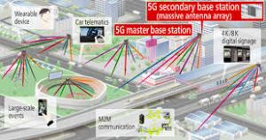 Super Intense Microwave Radiation Coming to a Utility Pole Right Next to You 5g-small-cell-1235